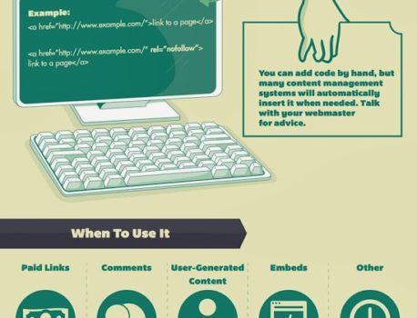 """Infografika o """"Nofollow"""" odkazech, kdy a jak je používat"""